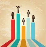 Performance Management: orientare le persone verso i risultati attesi