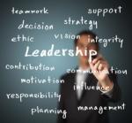 Carenza o eccesso di Leadership? Non c'è team senza un leader