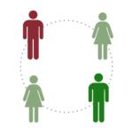 Qualità Relazionale e Gestione del ruolo